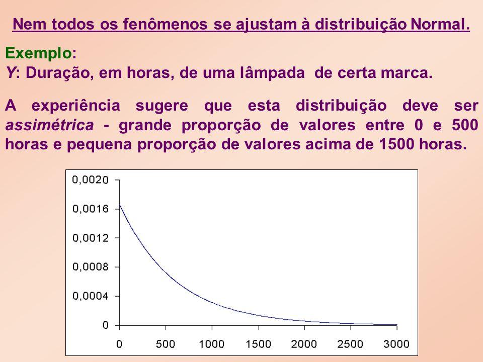 Modelos Contínuos de Probabilidade Variável Aleatória Contínua : Associamos probabilidades a intervalos de valores da variável.
