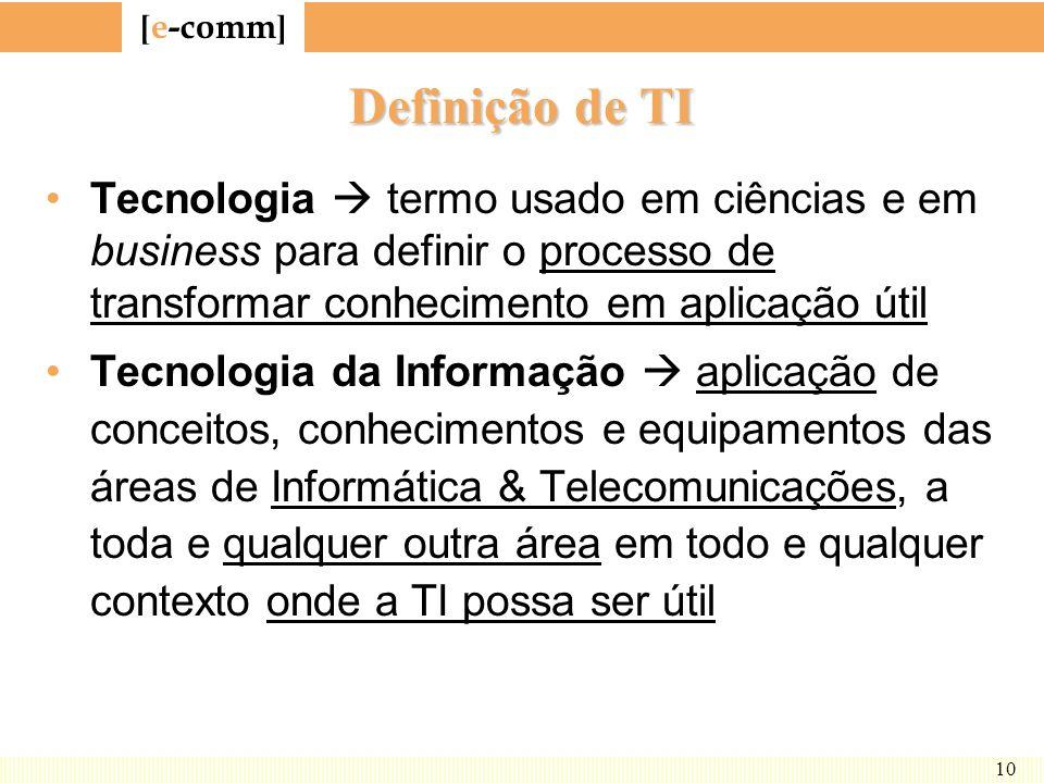[ e-comm ] 10 Definição de TI Tecnologia termo usado em ciências e em business para definir o processo de transformar conhecimento em aplicação útil T