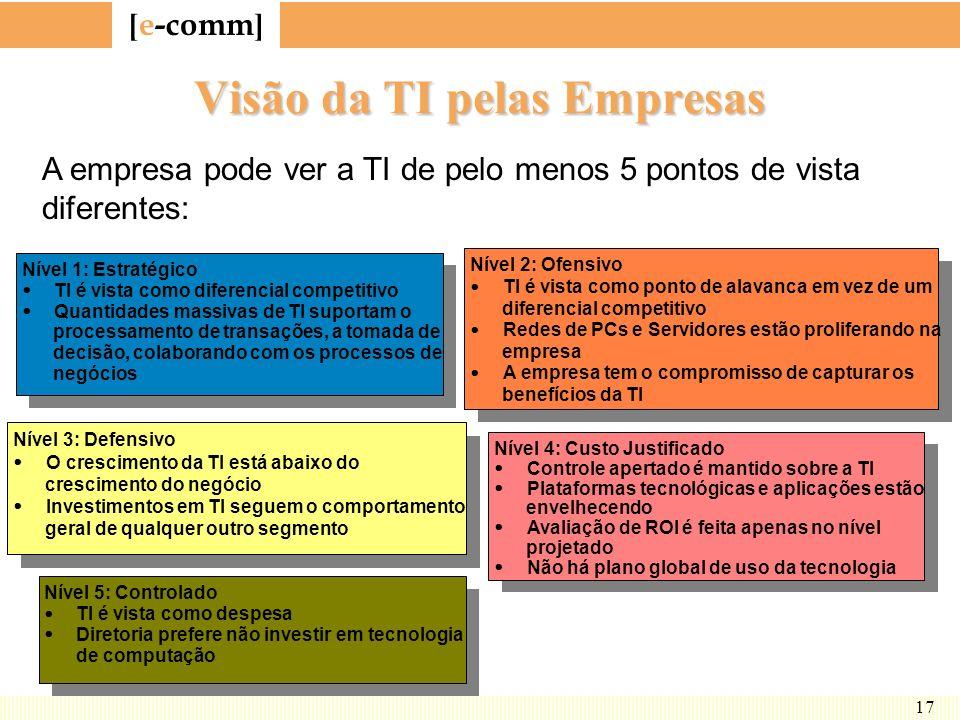 [ e-comm ] 17 Visão da TI pelas Empresas Nível 2: Ofensivo TI é vista como ponto de alavanca em vez de um diferencial competitivo Redes de PCs e Servi