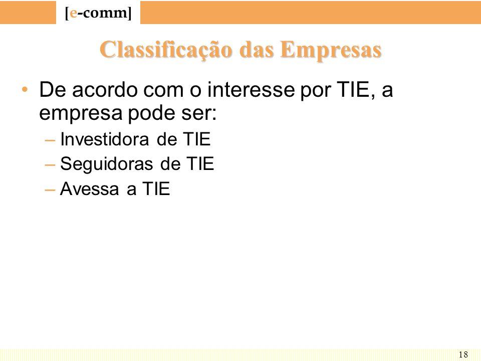 [ e-comm ] 18 Classificação das Empresas De acordo com o interesse por TIE, a empresa pode ser: –Investidora de TIE –Seguidoras de TIE –Avessa a TIE