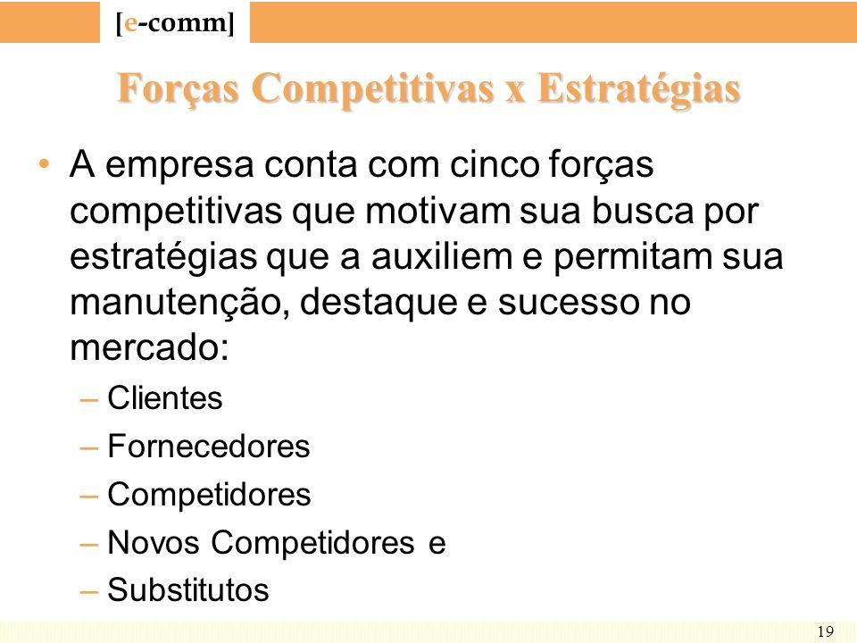 [ e-comm ] 19 Forças Competitivas x Estratégias A empresa conta com cinco forças competitivas que motivam sua busca por estratégias que a auxiliem e p