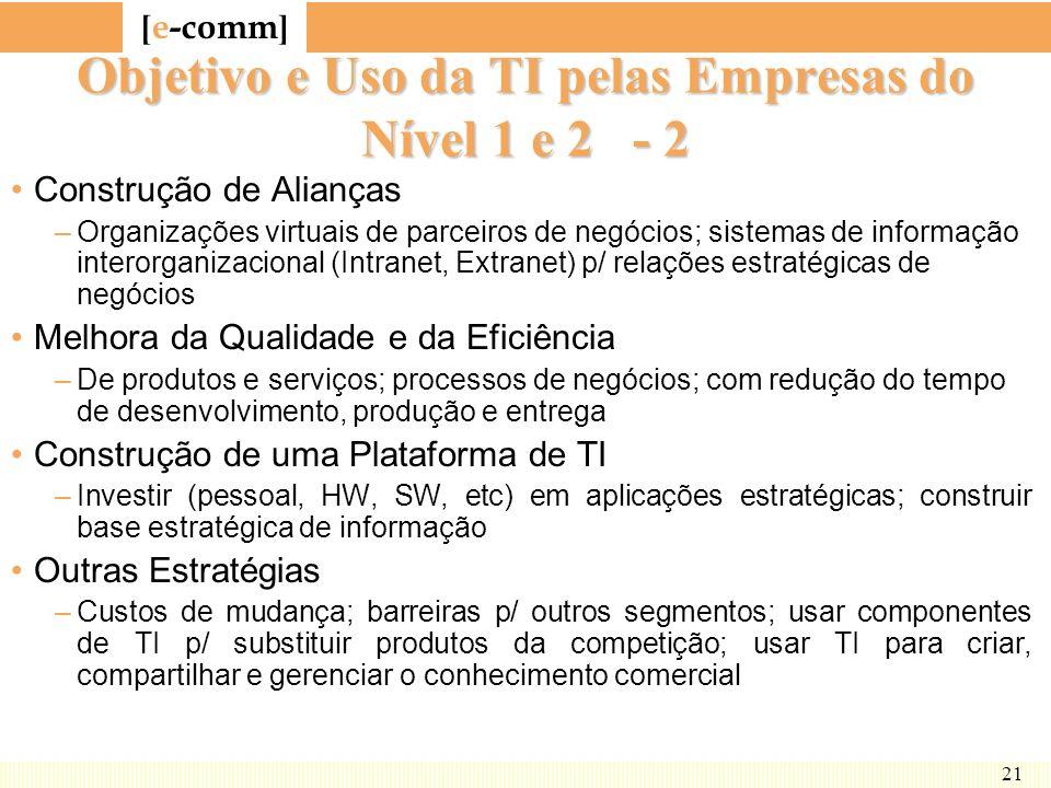 [ e-comm ] 21 Objetivo e Uso da TI pelas Empresas do Nível 1 e 2 - 2 Construção de Alianças –Organizações virtuais de parceiros de negócios; sistemas