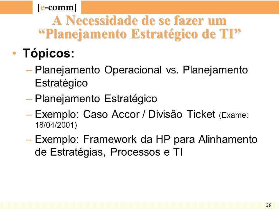 [ e-comm ] 28 A Necessidade de se fazer um Planejamento Estratégico de TI Tópicos: –Planejamento Operacional vs. Planejamento Estratégico –Planejament
