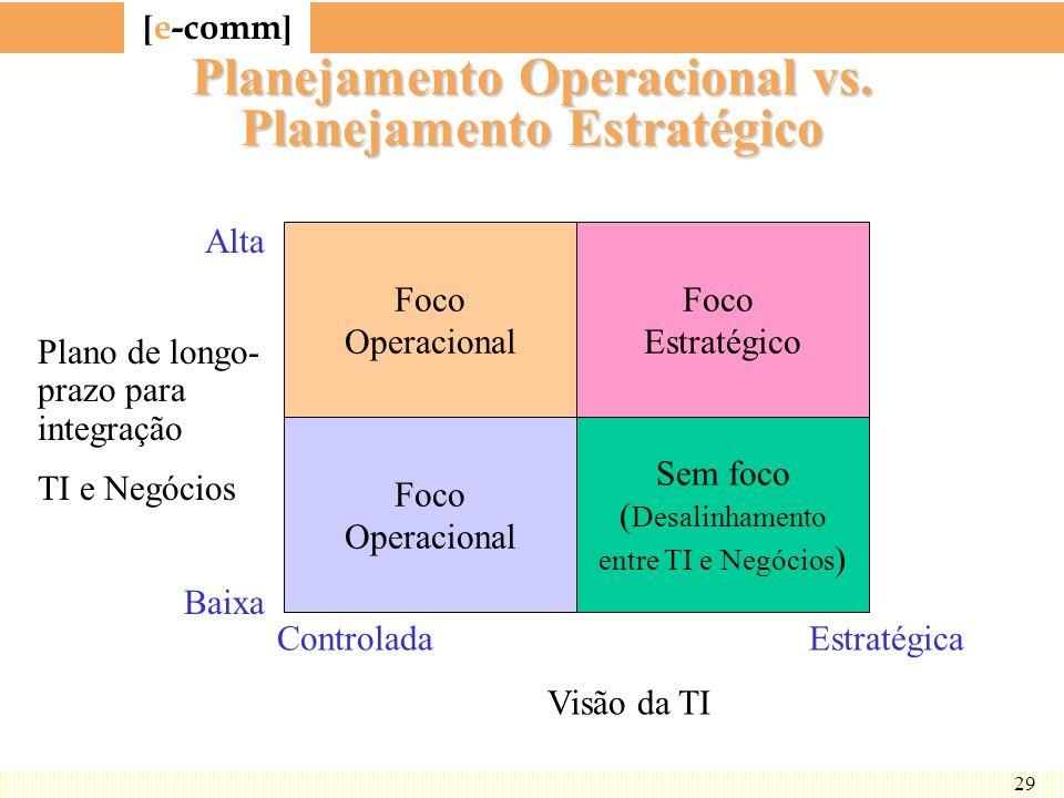 [ e-comm ] 29 Planejamento Operacional vs. Planejamento Estratégico Foco Operacional Foco Operacional Foco Estratégico Sem foco ( Desalinhamento entre