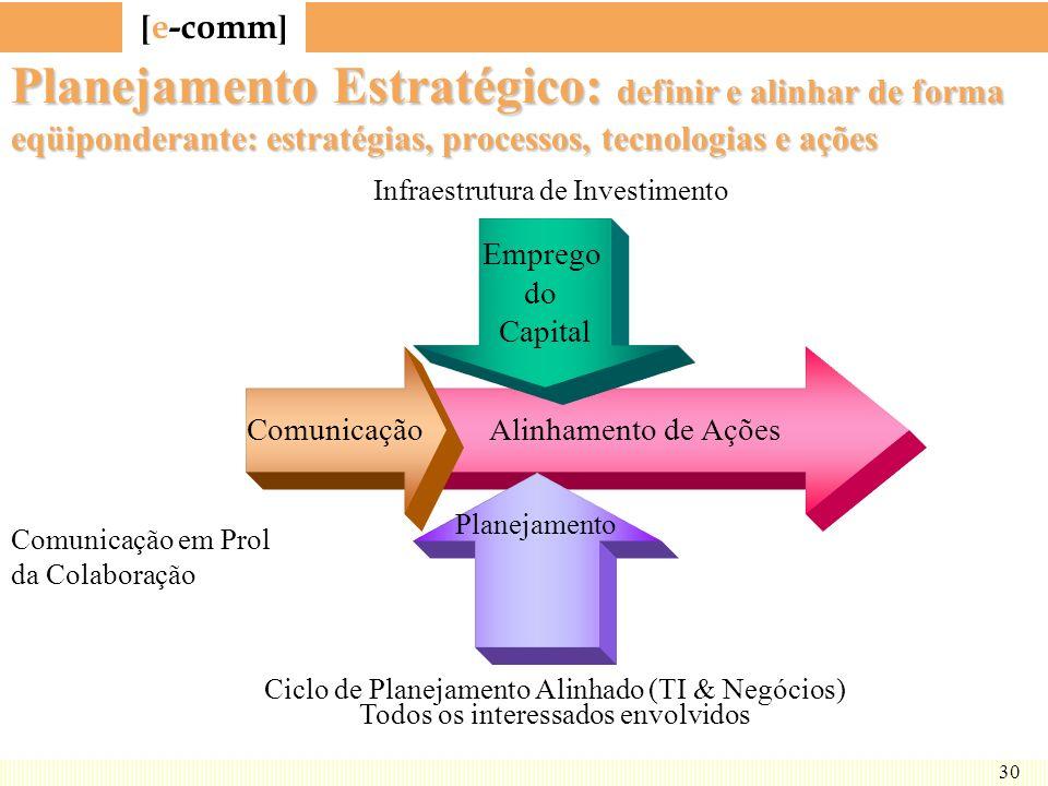 [ e-comm ] 30 Planejamento Estratégico: definir e alinhar de forma eqüiponderante: estratégias, processos, tecnologias e ações Alinhamento de AçõesCom