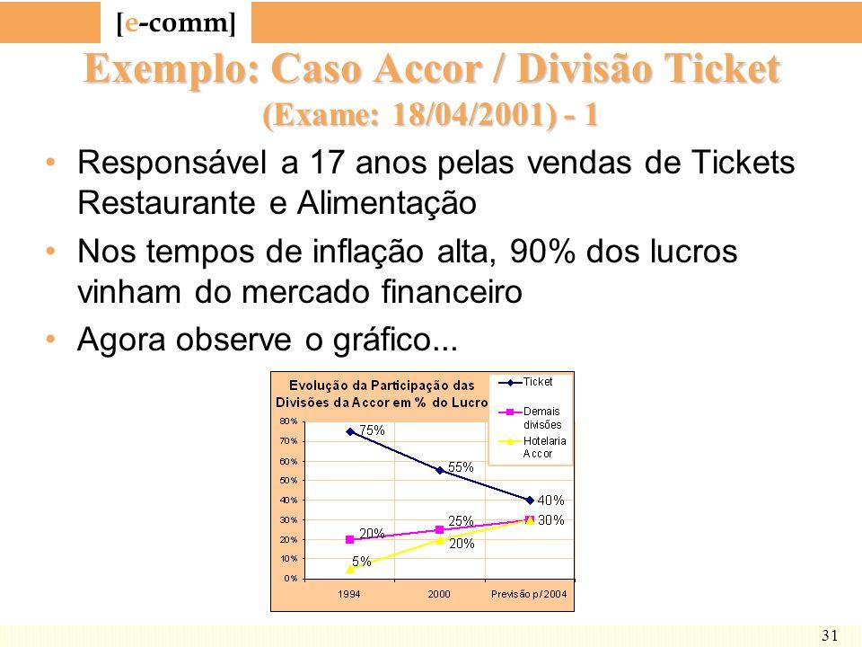 [ e-comm ] 31 Exemplo: Caso Accor / Divisão Ticket (Exame: 18/04/2001) - 1 Responsável a 17 anos pelas vendas de Tickets Restaurante e Alimentação Nos