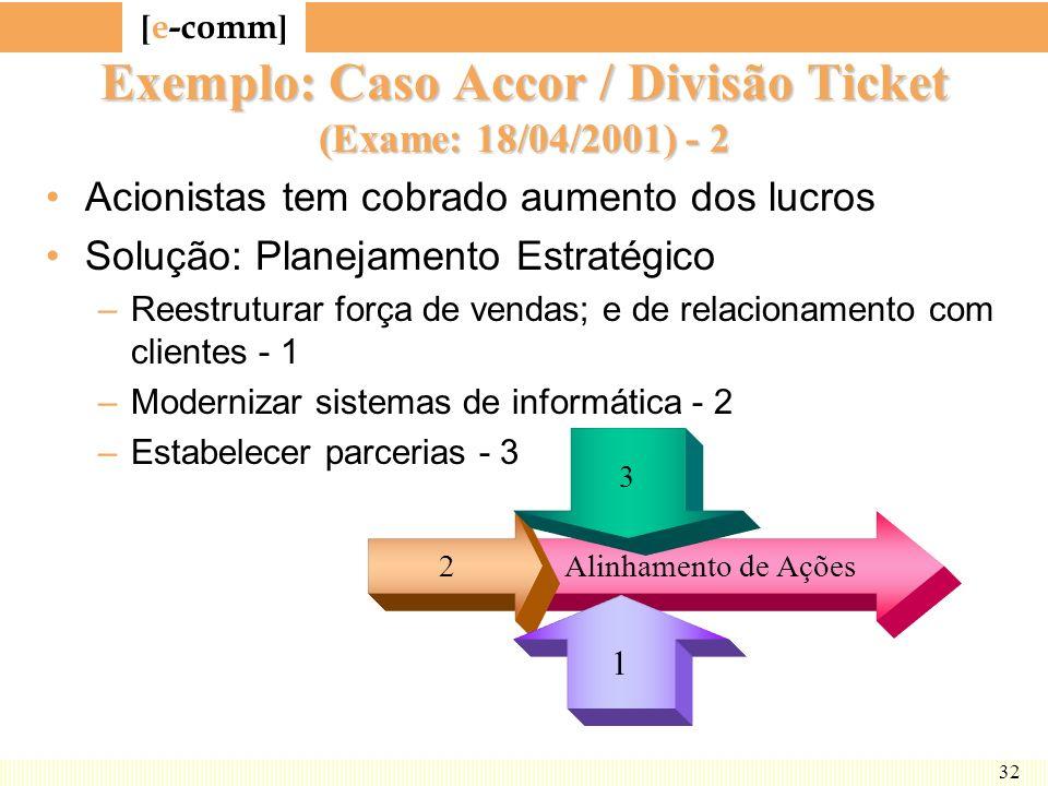 [ e-comm ] 32 Exemplo: Caso Accor / Divisão Ticket (Exame: 18/04/2001) - 2 Acionistas tem cobrado aumento dos lucros Solução: Planejamento Estratégico
