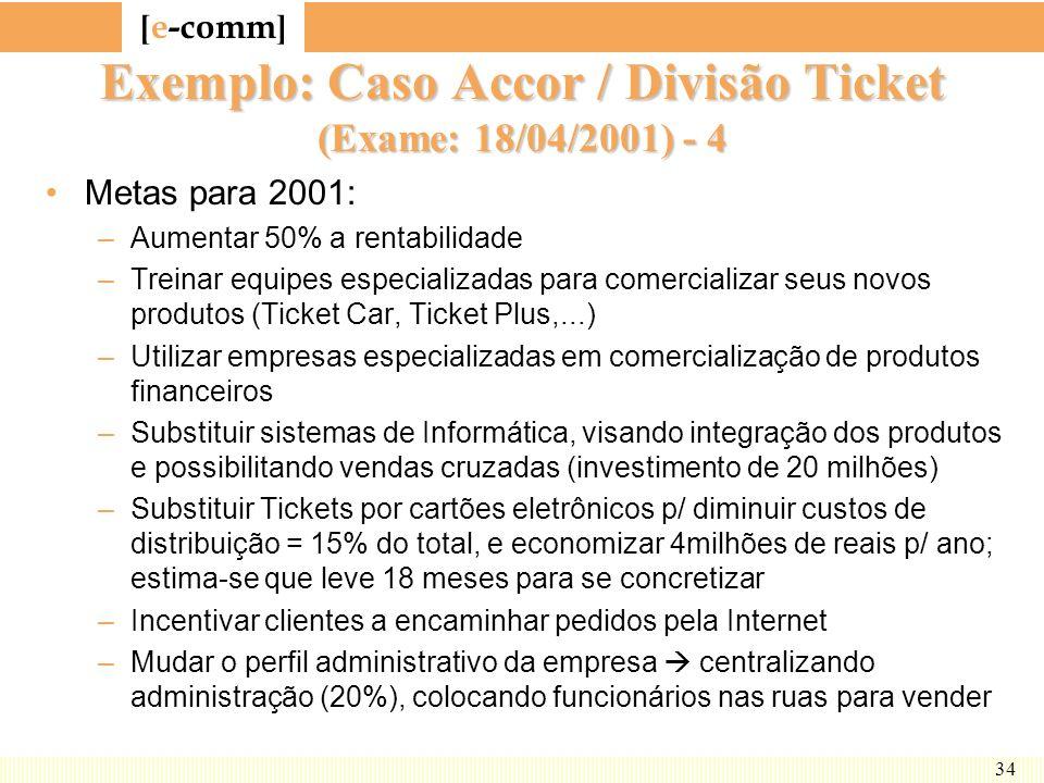 [ e-comm ] 34 Exemplo: Caso Accor / Divisão Ticket (Exame: 18/04/2001) - 4 Metas para 2001: –Aumentar 50% a rentabilidade –Treinar equipes especializa