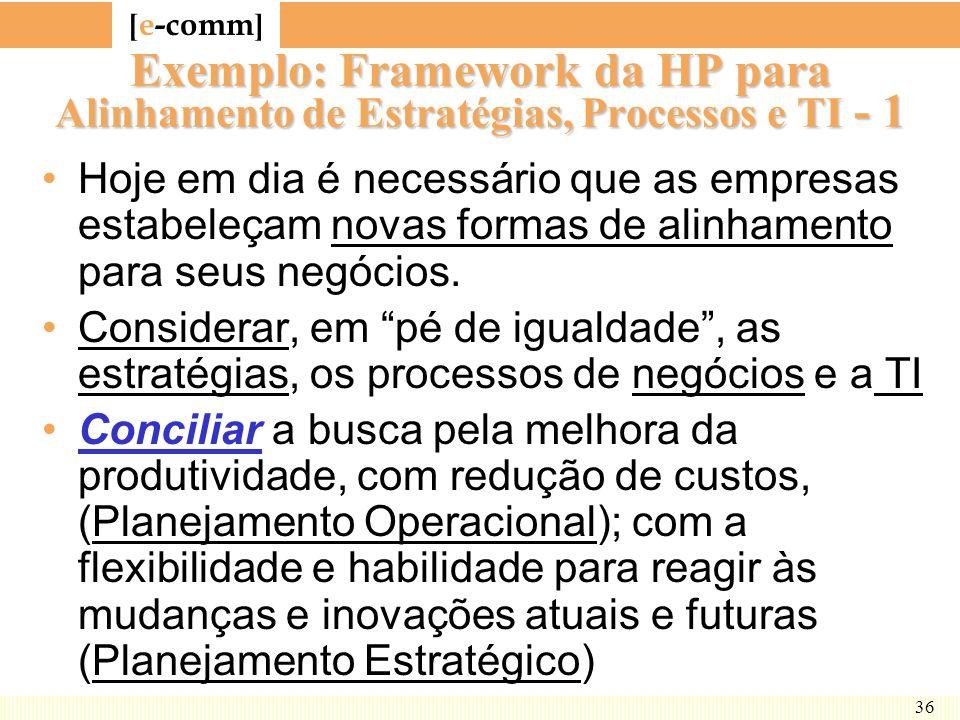 [ e-comm ] 36 Exemplo: Framework da HP para Alinhamento de Estratégias, Processos e TI - 1 Hoje em dia é necessário que as empresas estabeleçam novas