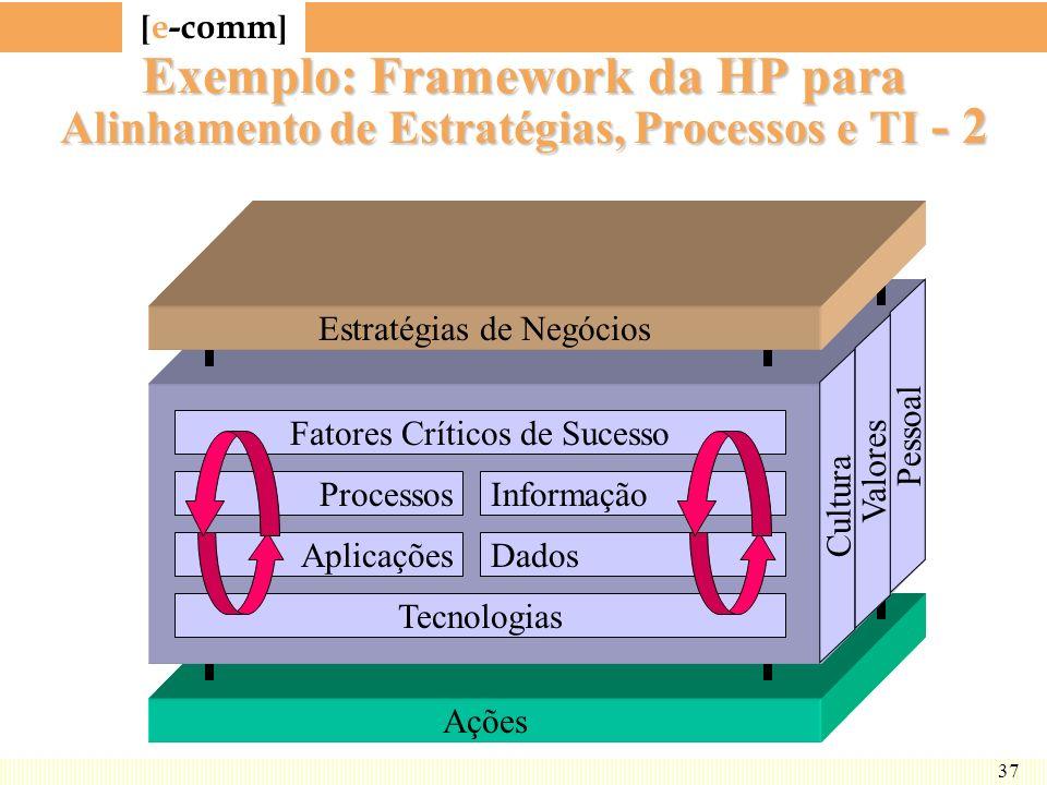 [ e-comm ] 37 Ações Exemplo: Framework da HP para Alinhamento de Estratégias, Processos e TI - 2 Fatores Críticos de Sucesso Tecnologias ProcessosInfo