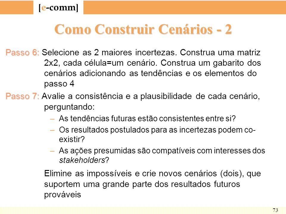 [ e-comm ] 73 Como Construir Cenários - 2 Passo 6: Passo 6: Selecione as 2 maiores incertezas. Construa uma matriz 2x2, cada célula=um cenário. Constr