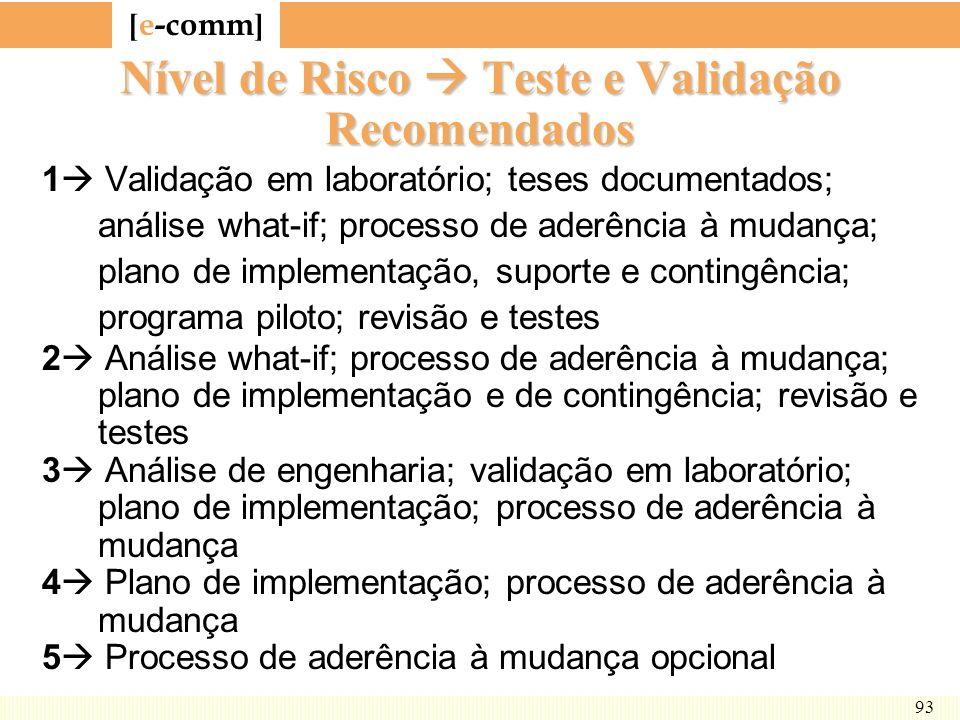 [ e-comm ] 93 Nível de Risco Teste e Validação Recomendados 1 Validação em laboratório; teses documentados; análise what-if; processo de aderência à m