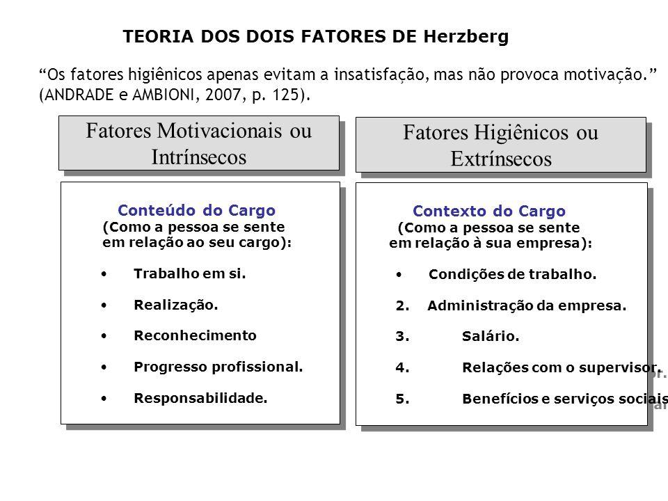TEORIA DOS DOIS FATORES DE Herzberg Fatores Motivacionais ou Intrínsecos Fatores Motivacionais ou Intrínsecos Fatores Higiênicos ou Extrínsecos Fatores Higiênicos ou Extrínsecos Conteúdo do Cargo (Como a pessoa se sente em relação ao seu cargo): Trabalho em si.