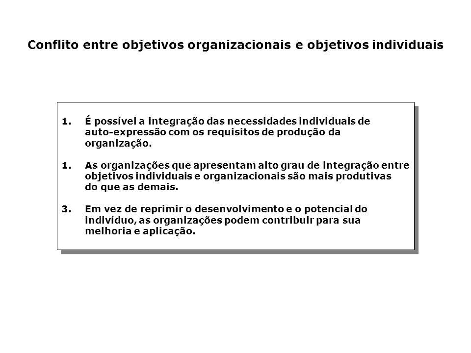 Conflito entre objetivos organizacionais e objetivos individuais 1.É possível a integração das necessidades individuais de auto-expressão com os requisitos de produção da organização.