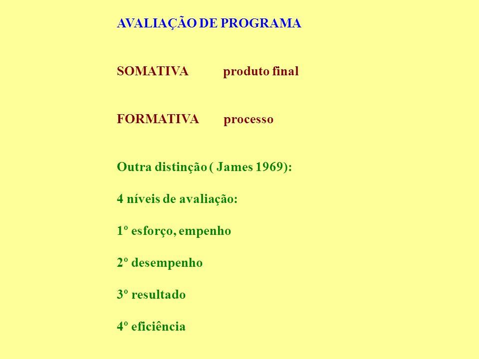 AVALIAÇÃO DE PROGRAMA SOMATIVA produto final FORMATIVA processo Outra distinção ( James 1969): 4 níveis de avaliação: 1º esforço, empenho 2º desempenh