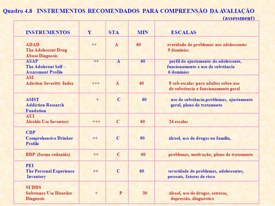 Quadro 4.8 INSTRUMENTOS RECOMENDADOS PARA COMPREENSÃO DA AVALIAÇÃO (assessment) INSTRUMENTOS Y STA MIN ESCALAS ADAD ++ A 60 everidade de problemas nos