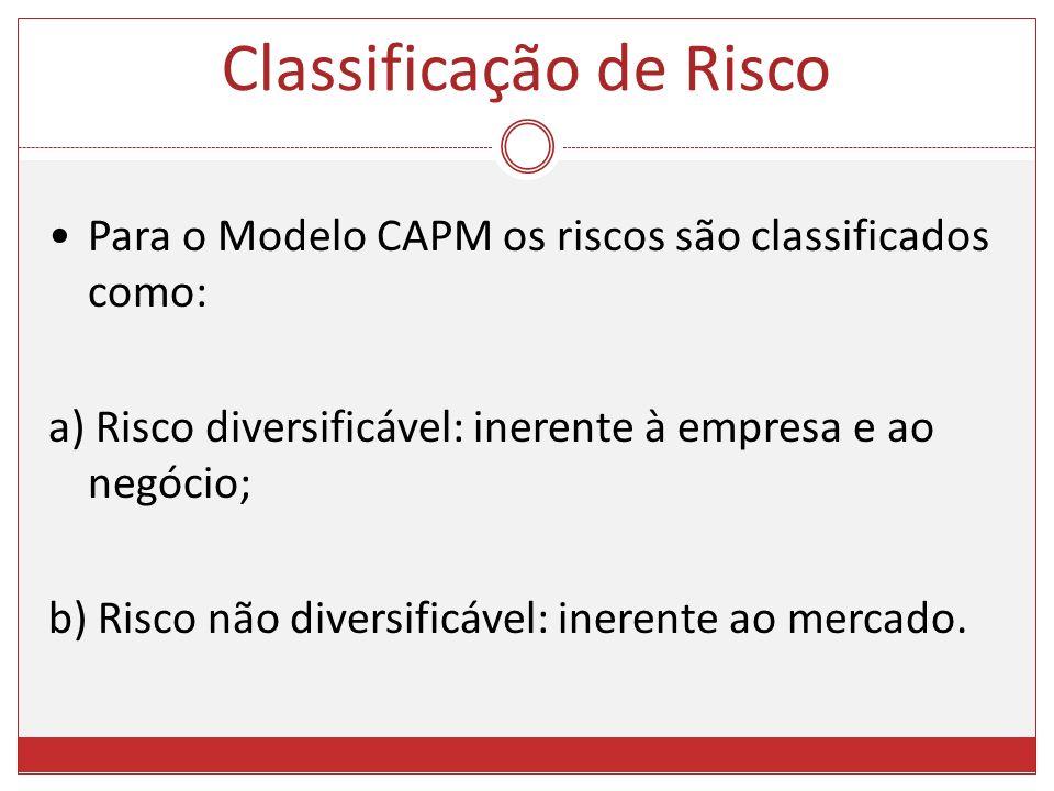 Para o Modelo CAPM os riscos são classificados como: a) Risco diversificável: inerente à empresa e ao negócio; b) Risco não diversificável: inerente a