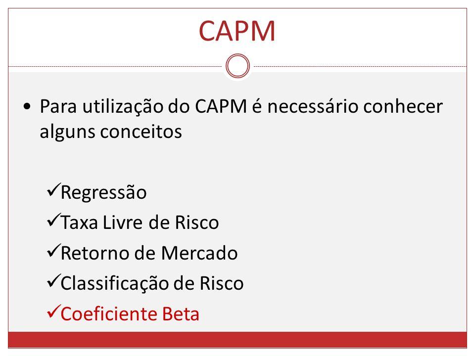 Para utilização do CAPM é necessário conhecer alguns conceitos Regressão Taxa Livre de Risco Retorno de Mercado Classificação de Risco Coeficiente Bet