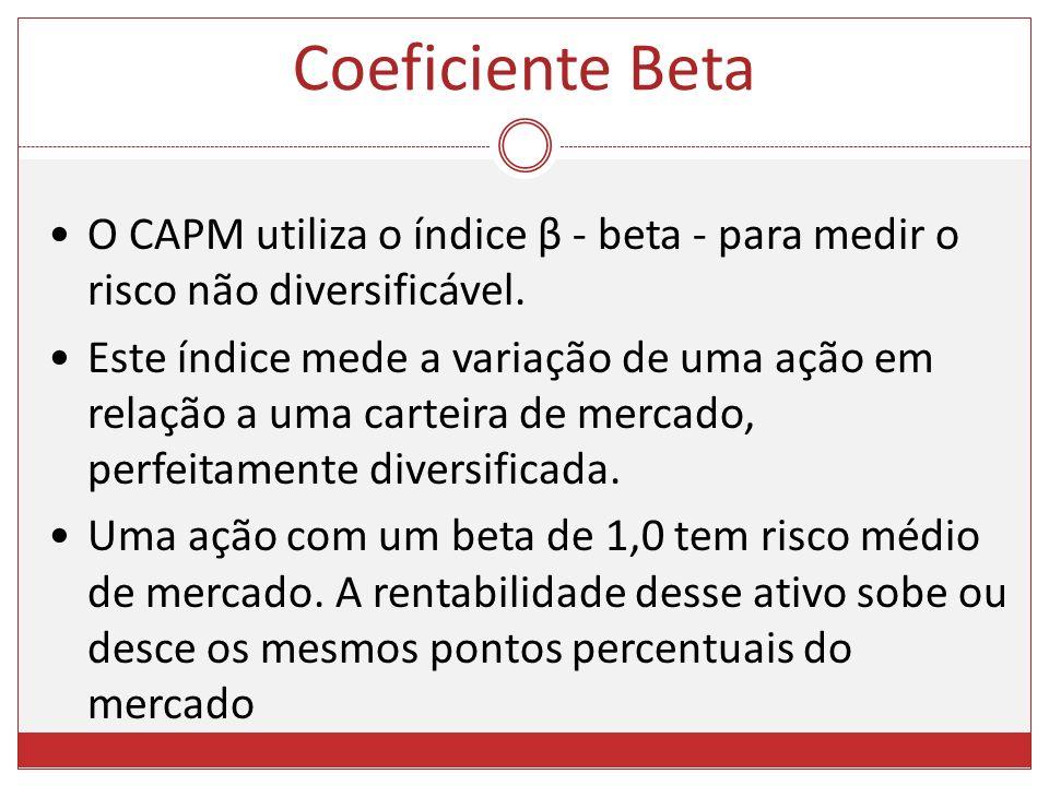O CAPM utiliza o índice β - beta - para medir o risco não diversificável. Este índice mede a variação de uma ação em relação a uma carteira de mercado