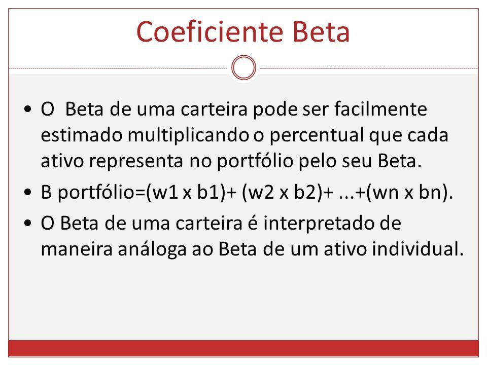 O Beta de uma carteira pode ser facilmente estimado multiplicando o percentual que cada ativo representa no portfólio pelo seu Beta. B portfólio=(w1 x