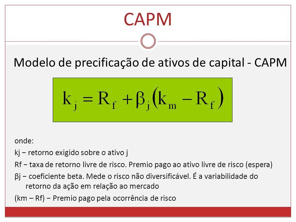 CAPM onde: kj retorno exigido sobre o ativo j Rf taxa de retorno livre de risco. Premio pago ao ativo livre de risco (espera) βj coeficiente beta. Med