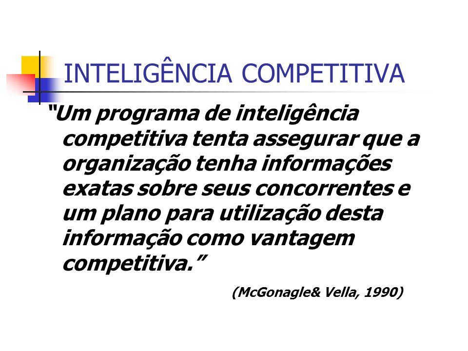 INTELIGÊNCIA COMPETITIVA Um programa de inteligência competitiva tenta assegurar que a organização tenha informações exatas sobre seus concorrentes e