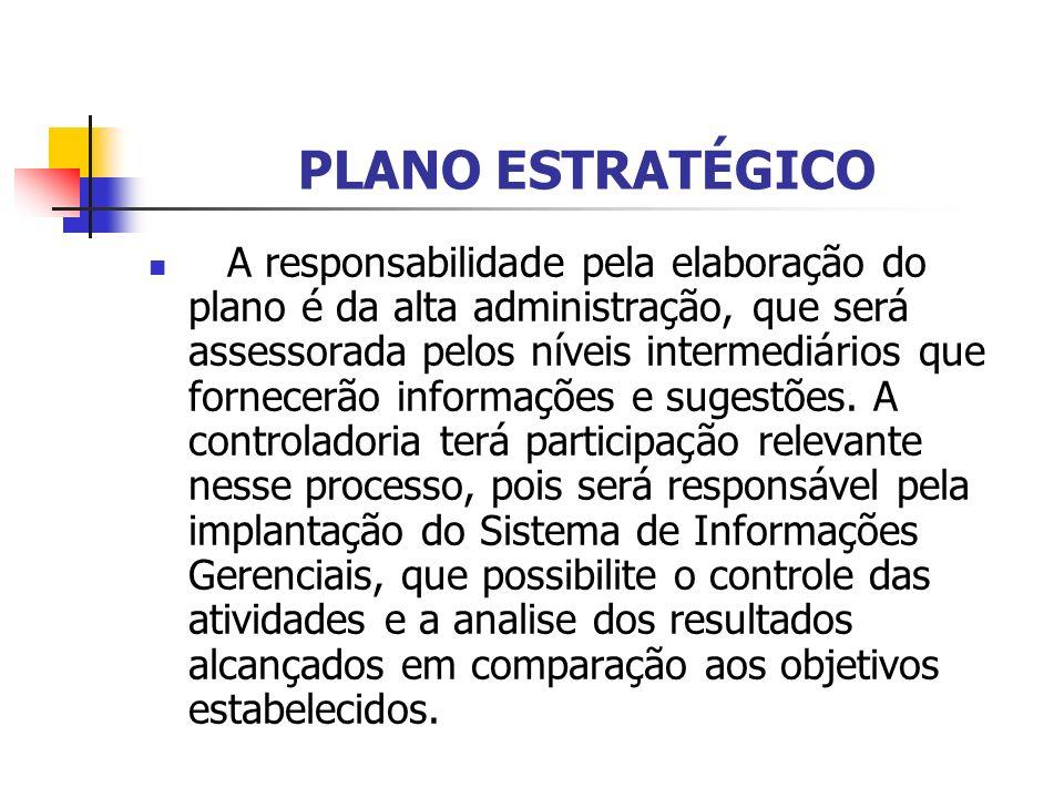 PLANO ESTRATÉGICO A responsabilidade pela elaboração do plano é da alta administração, que será assessorada pelos níveis intermediários que fornecerão