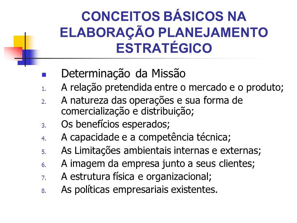 CONCEITOS BÁSICOS NA ELABORAÇÃO PLANEJAMENTO ESTRATÉGICO Determinação da Missão 1. A relação pretendida entre o mercado e o produto; 2. A natureza das