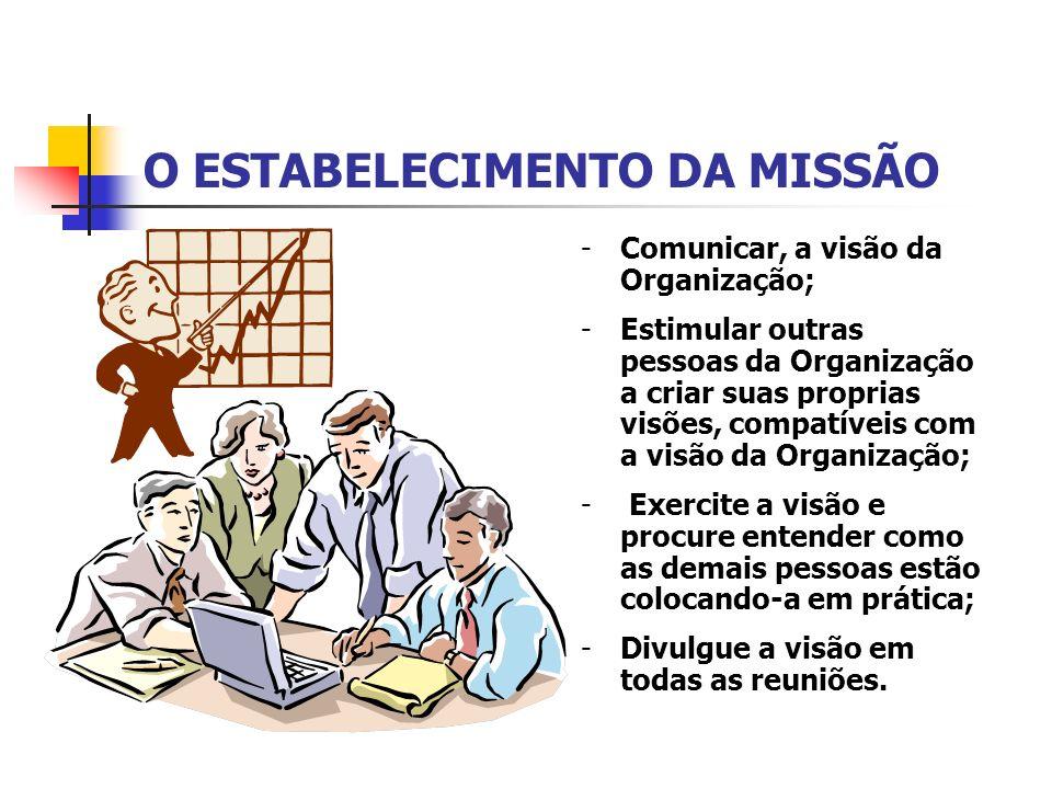 O ESTABELECIMENTO DA MISSÃO -Comunicar, a visão da Organização; -Estimular outras pessoas da Organização a criar suas proprias visões, compatíveis com