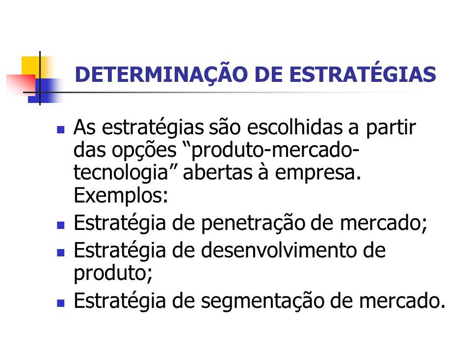 DETERMINAÇÃO DE ESTRATÉGIAS As estratégias são escolhidas a partir das opções produto-mercado- tecnologia abertas à empresa. Exemplos: Estratégia de p