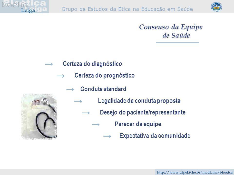 Grupo de Estudos da É tica na Educa çã o em Sa ú de Consenso da Equipe de Saúde Certeza do prognóstico Certeza do diagnóstico Conduta standard Desejo