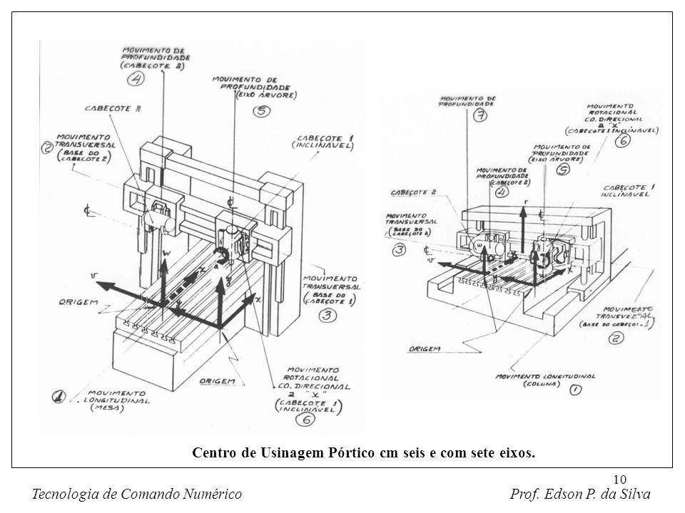 10. Tecnologia de Comando Numérico Prof. Edson P. da Silva Centro de Usinagem Pórtico cm seis e com sete eixos.