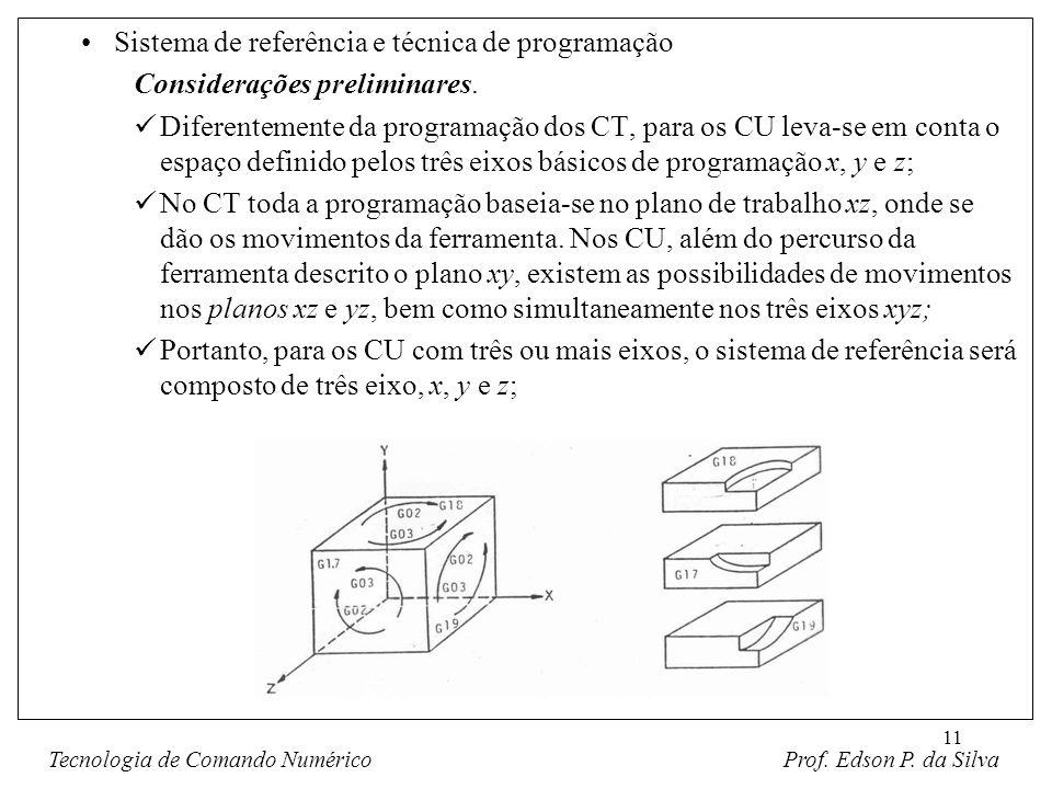11 Sistema de referência e técnica de programação Considerações preliminares. Diferentemente da programação dos CT, para os CU leva-se em conta o espa