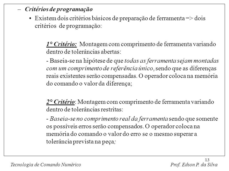 13 –Critérios de programação Existem dois critérios básicos de preparação de ferramenta => dois critérios de programação: 1° Critério: Montagem com co