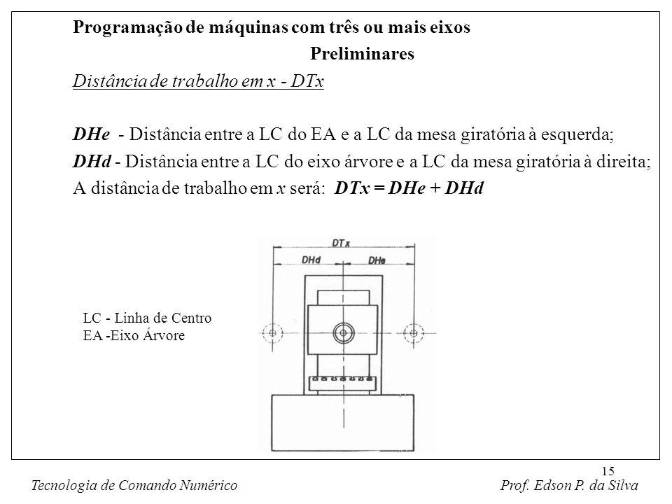 15 Programação de máquinas com três ou mais eixos Preliminares Distância de trabalho em x - DTx DHe - Distância entre a LC do EA e a LC da mesa girató