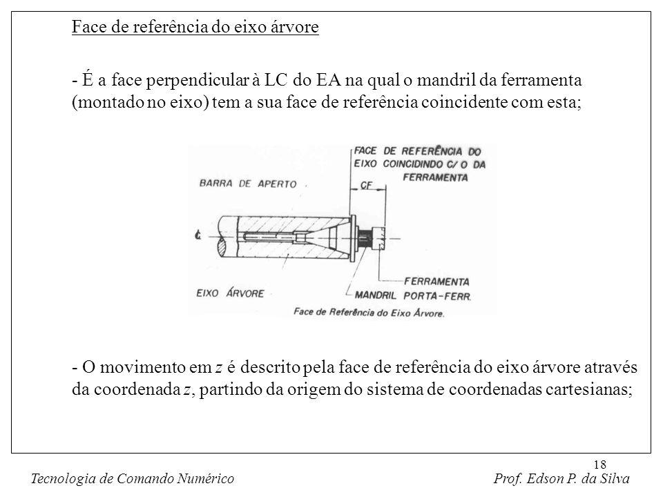 18 Face de referência do eixo árvore - É a face perpendicular à LC do EA na qual o mandril da ferramenta (montado no eixo) tem a sua face de referênci