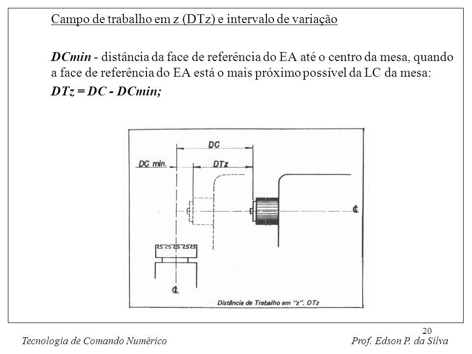 20 Campo de trabalho em z (DTz) e intervalo de variação DCmin - distância da face de referência do EA até o centro da mesa, quando a face de referênci
