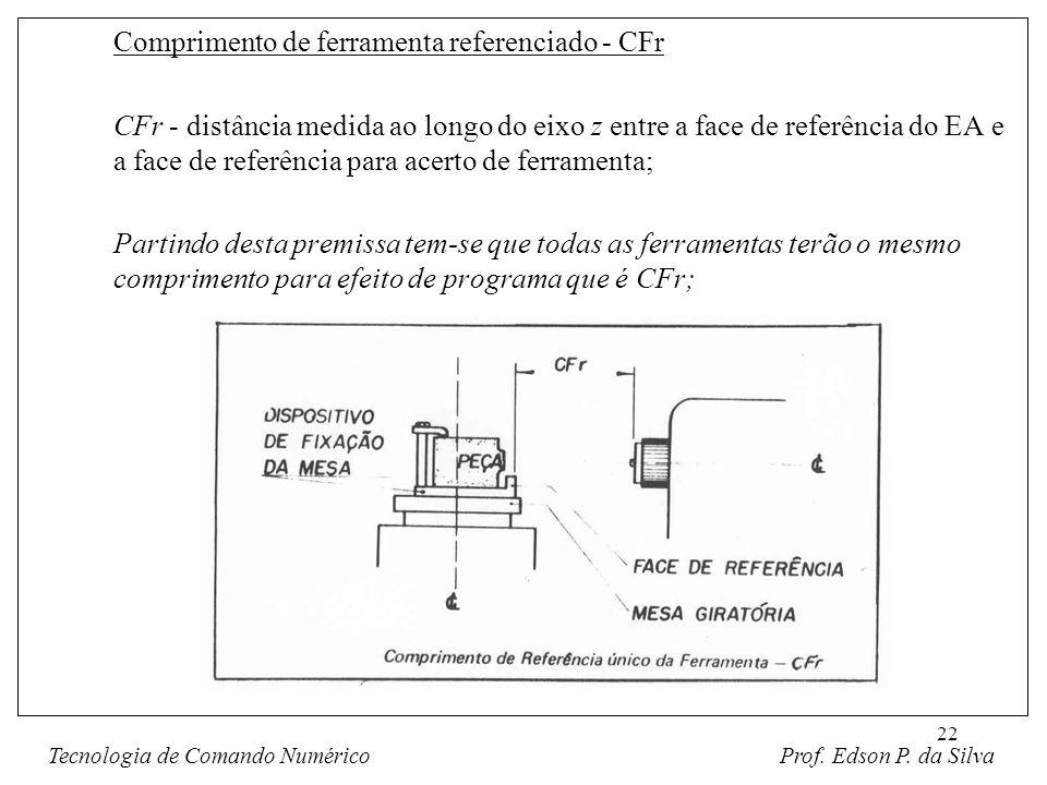 22 Comprimento de ferramenta referenciado - CFr CFr - distância medida ao longo do eixo z entre a face de referência do EA e a face de referência para