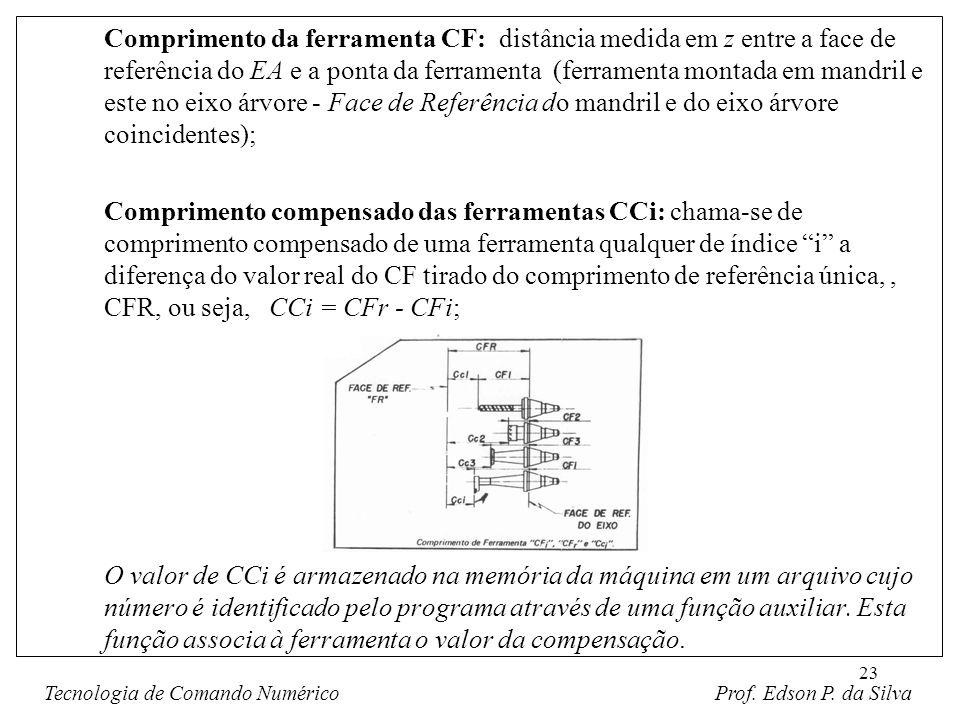 23 Comprimento da ferramenta CF: distância medida em z entre a face de referência do EA e a ponta da ferramenta (ferramenta montada em mandril e este