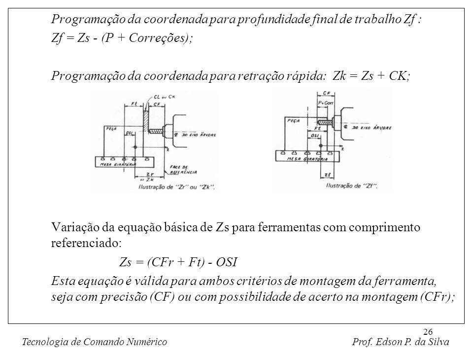 26 Programação da coordenada para profundidade final de trabalho Zf : Zf = Zs - (P + Correções); Programação da coordenada para retração rápida: Zk =