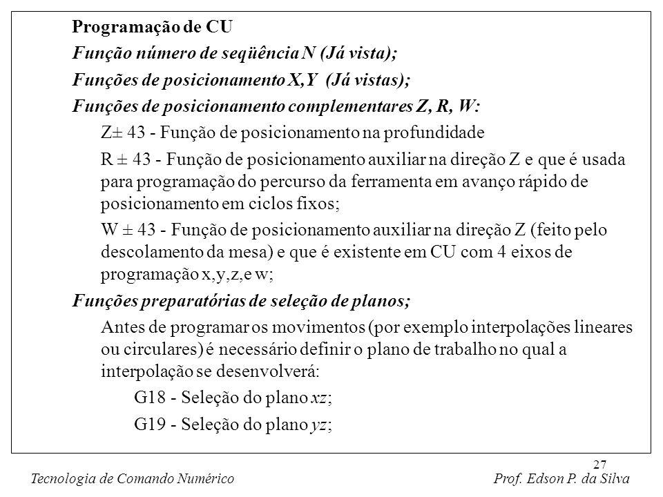 27 Programação de CU Função número de seqüência N (Já vista); Funções de posicionamento X,Y (Já vistas); Funções de posicionamento complementares Z, R
