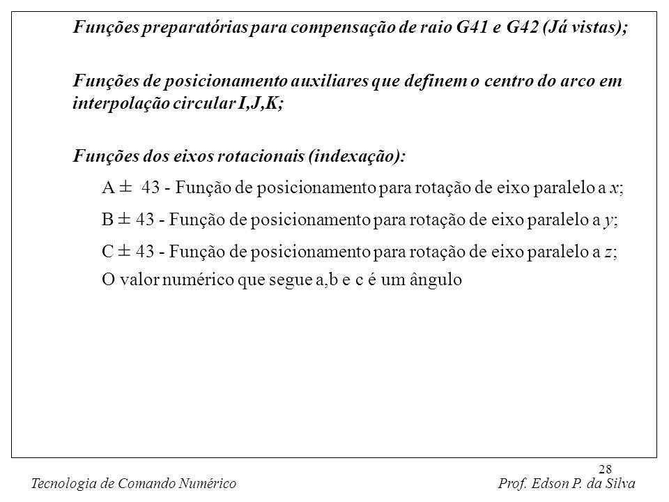 28 Funções preparatórias para compensação de raio G41 e G42 (Já vistas); Funções de posicionamento auxiliares que definem o centro do arco em interpol