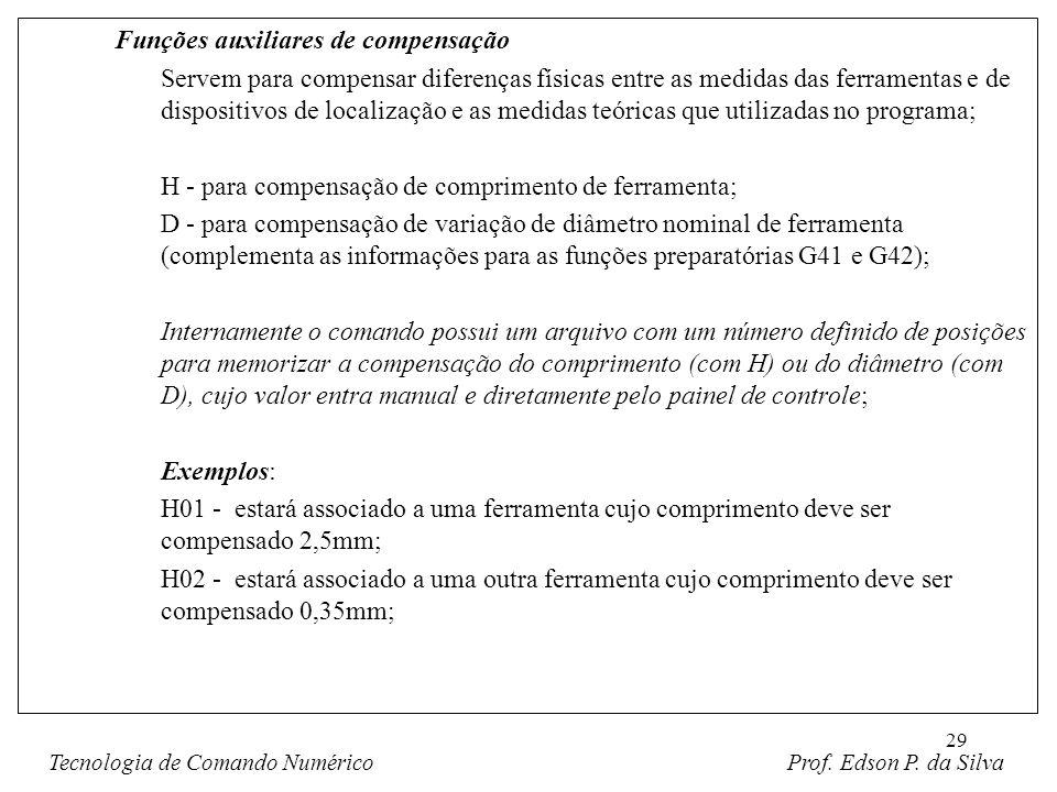 29 Funções auxiliares de compensação Servem para compensar diferenças físicas entre as medidas das ferramentas e de dispositivos de localização e as m