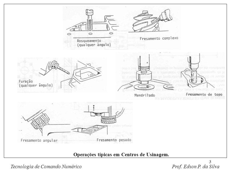 3 : Operações típicas em Centros de Usinagem. Tecnologia de Comando Numérico Prof. Edson P. da Silva