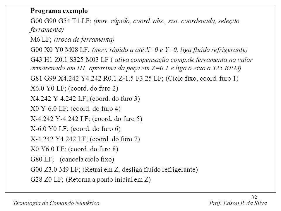 32 Programa exemplo G00 G90 G54 T1 LF; (mov. rápido, coord. abs., sist. coordenada, seleção ferramenta) M6 LF; (troca de ferramenta) G00 X0 Y0 M08 LF;