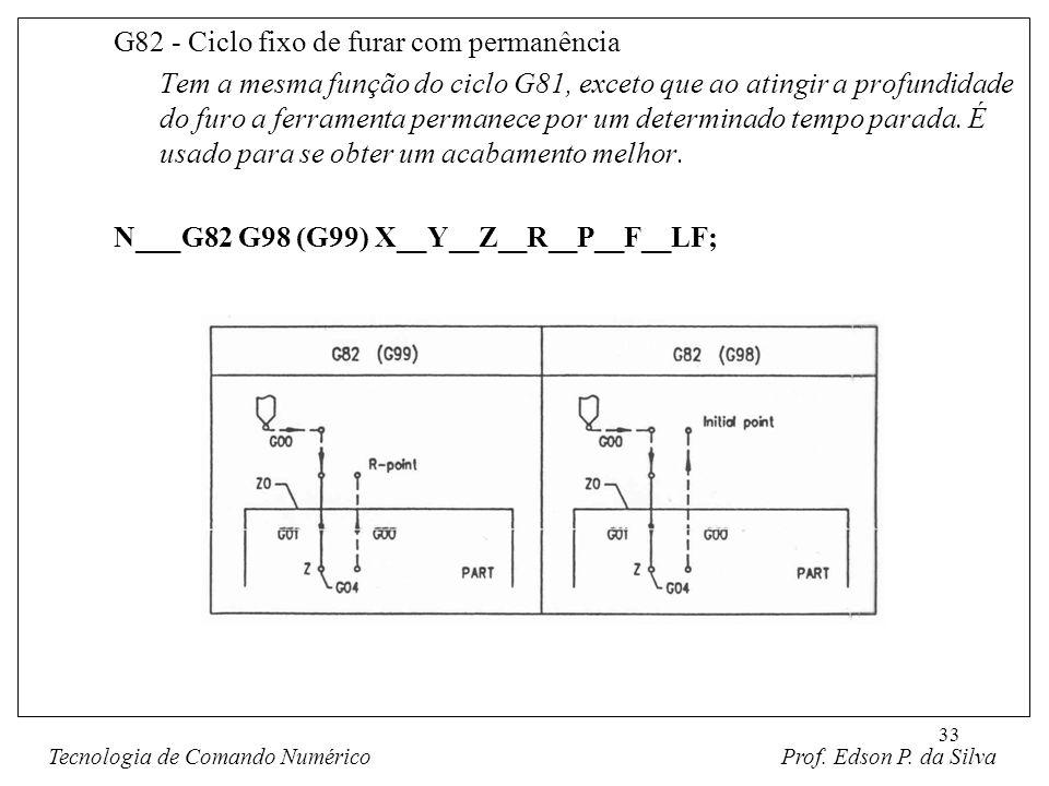 33 G82 - Ciclo fixo de furar com permanência Tem a mesma função do ciclo G81, exceto que ao atingir a profundidade do furo a ferramenta permanece por