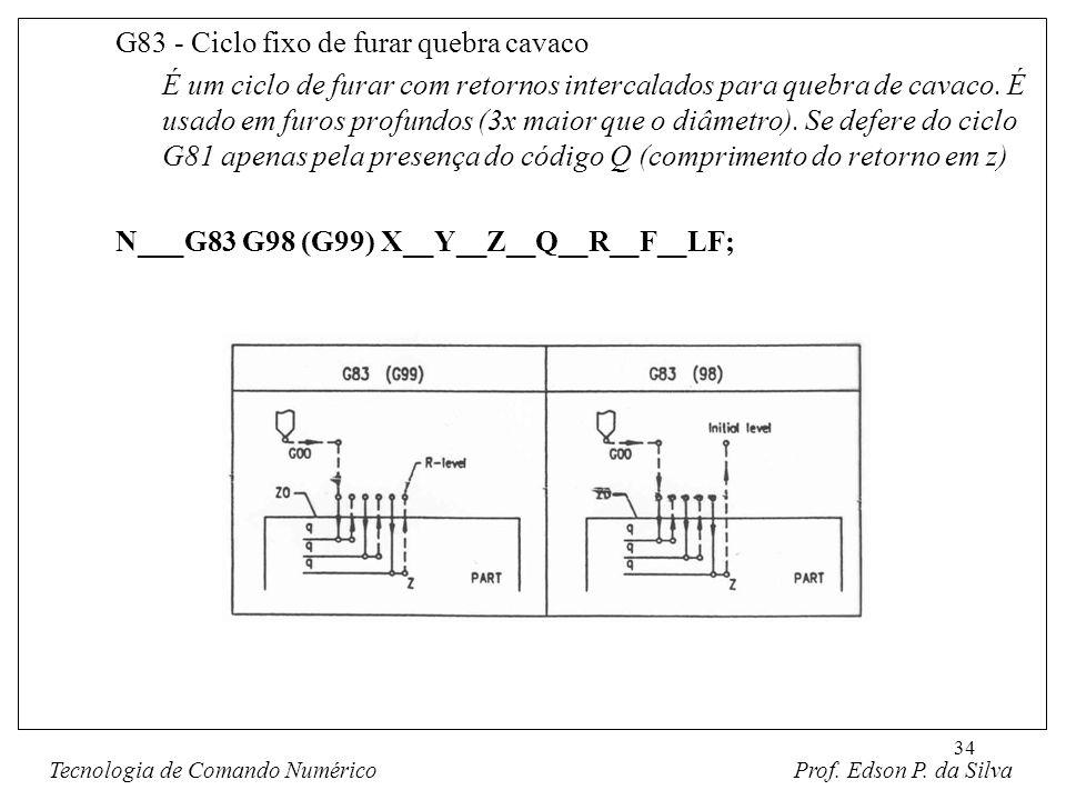 34 G83 - Ciclo fixo de furar quebra cavaco É um ciclo de furar com retornos intercalados para quebra de cavaco. É usado em furos profundos (3x maior q
