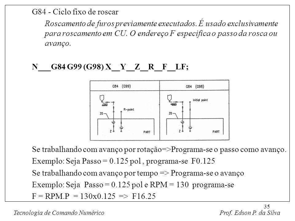 35 G84 - Ciclo fixo de roscar Roscamento de furos previamente executados. É usado exclusivamente para roscamento em CU. O endereço F especifica o pass