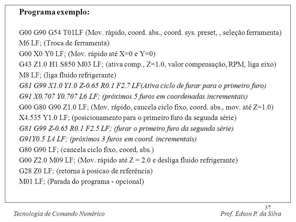 37 Programa exemplo: G00 G90 G54 T01LF (Mov. rápido, coord. abs., coord. sys. preset,, seleção ferramenta) M6 LF; (Troca de ferramenta) G00 X0 Y0 LF;