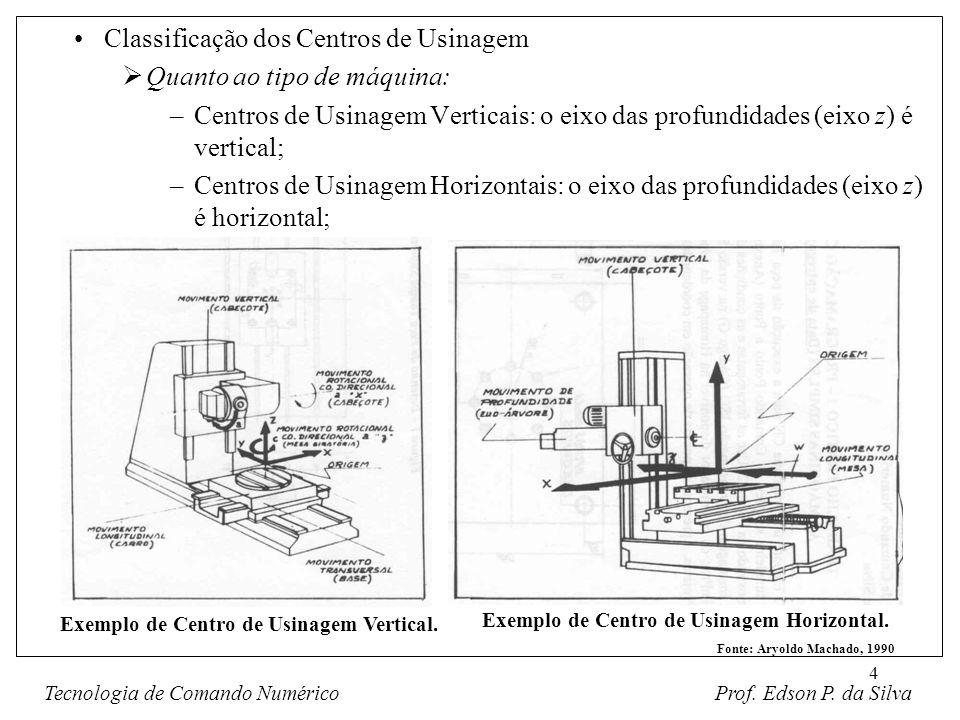 4 Classificação dos Centros de Usinagem Quanto ao tipo de máquina: –Centros de Usinagem Verticais: o eixo das profundidades (eixo z) é vertical; –Cent
